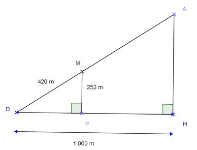 exercice math 3eme thales