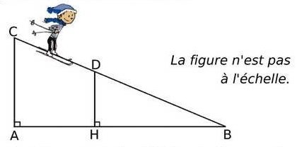 Sports d'hiver et théorème de Thalès : exercices de maths ...