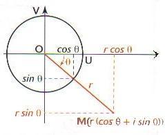 cours maths