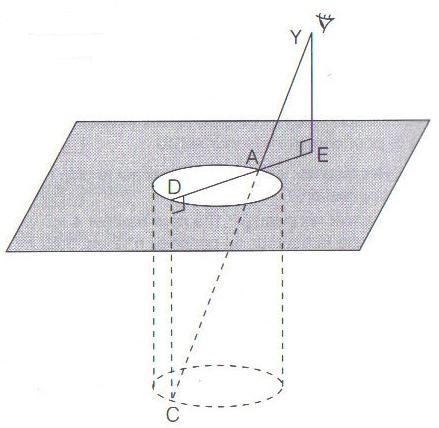 sujet du brevet de maths