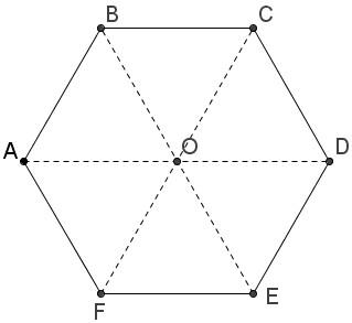 Hexagone régulier