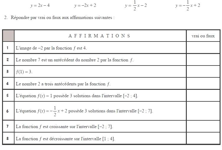 Exercices sur les fonctions série 7 en seconde (2de)