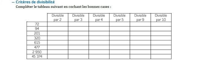 Critères de divisibilité. : exercices en 6ème.