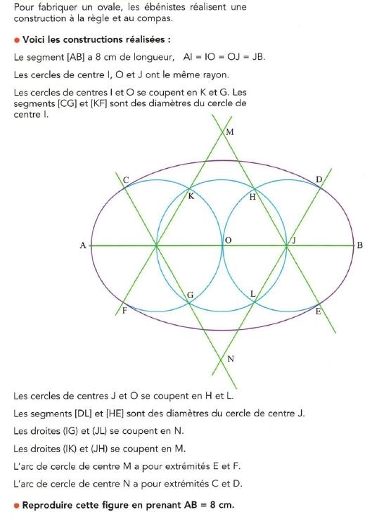 Construction géométrique. : exercices en 6ème.
