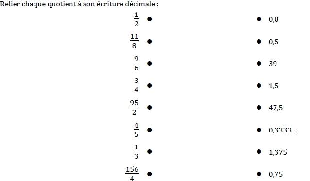 Ecriture décimale. : exercices en 6ème.