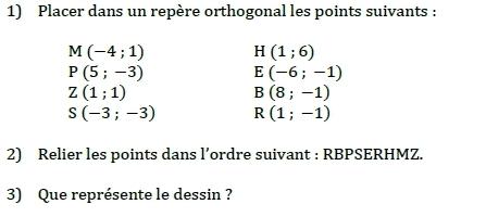 Relatif et repère orthonormal. : exercices en 5ème.