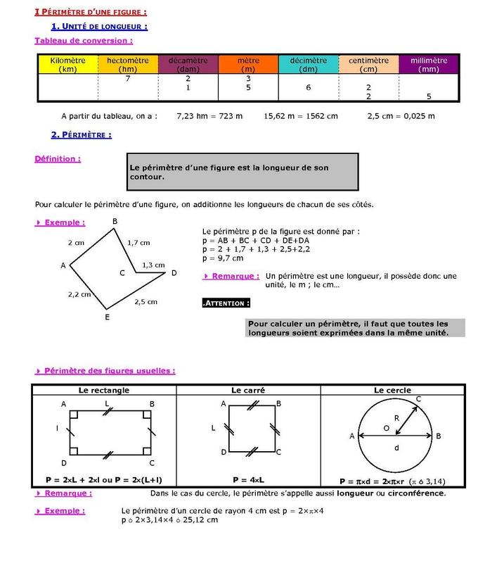 Perimetres Et Aires Cours De Maths En 6eme A Telecharger En Pdf