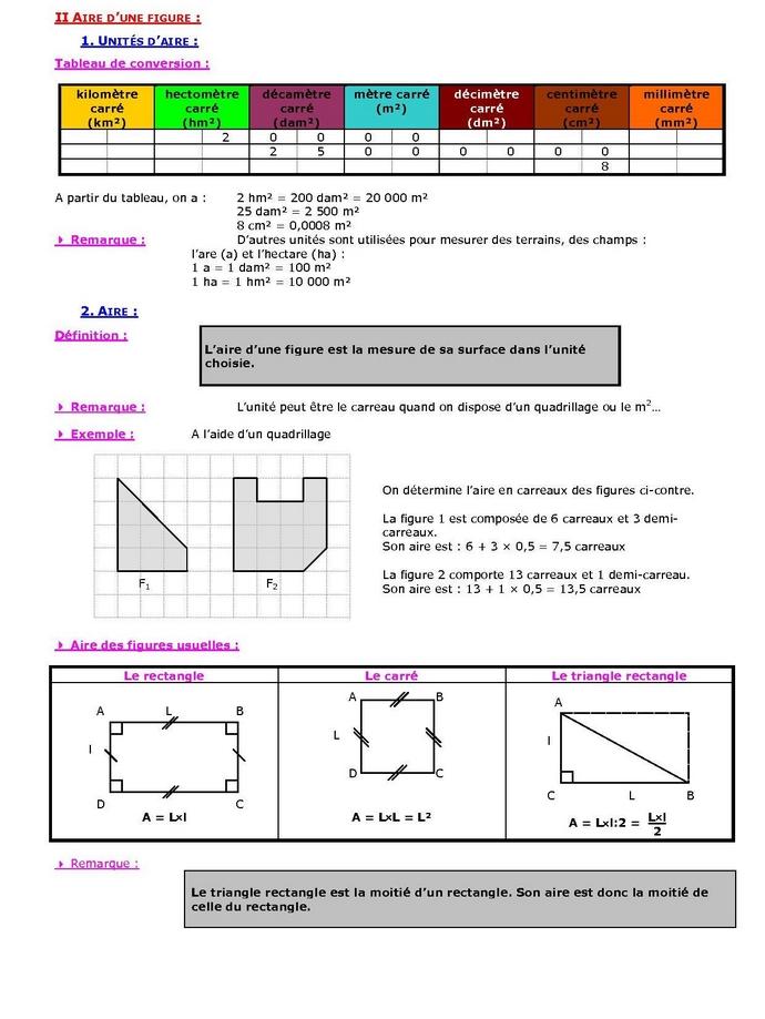 P�rim�tres et aires : cours de maths en 6�me