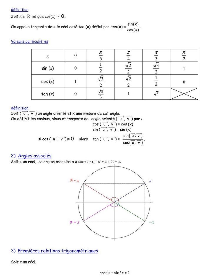Angles orientés et repérage polaire : cours de maths en 1ère S en PDF