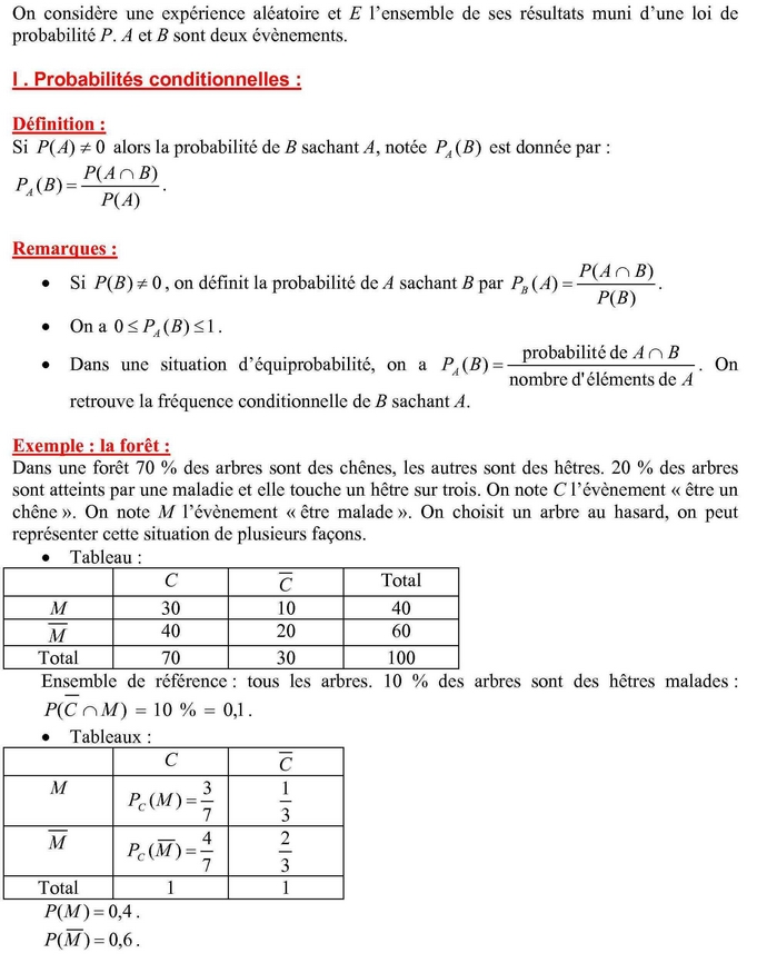 toutes les balises css3 pdf