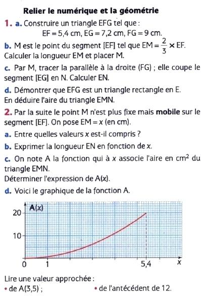 Géométrie et fonctions numériques