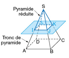 Section d'une pyramide.