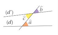 Angles correspondants alternes-internes et opposés par le sommet