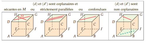 position-relative