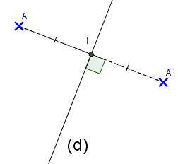 Symétrique d'un point