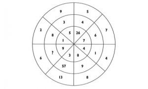 Test de logique n° 14