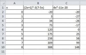 Calcul littéral et utilisation du tableur