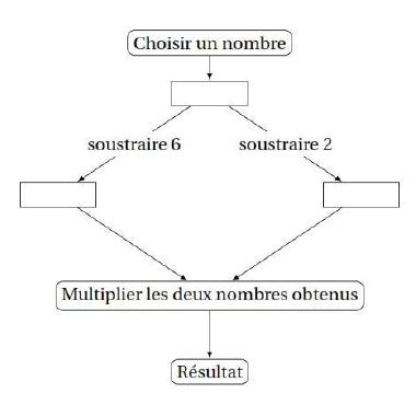 Programme de calcul