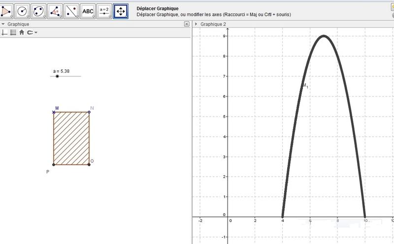Figure et courbe représentative de la fonction f construite avec le logiciel GEOGEBRA