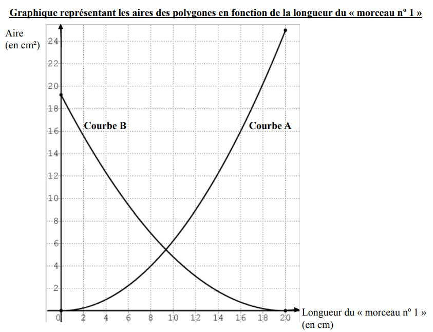 brevet-maths-france-2016-7