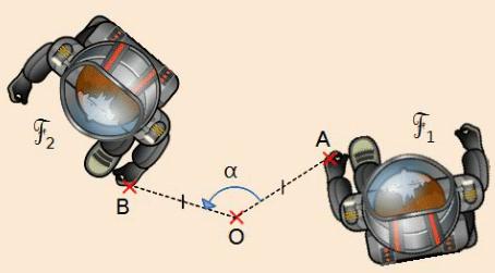 definition-rotation