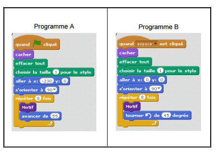 programmes-scratch