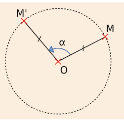 rotation-image-point