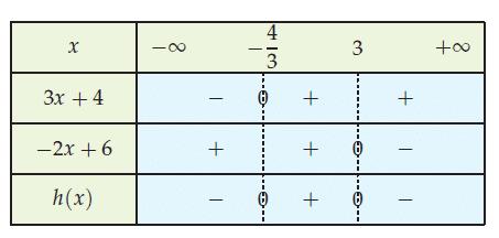 tableau-variation
