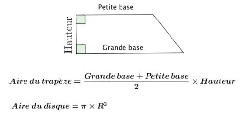 formule aire au brevet pour le trapèze et le disque