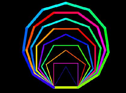 Polygones imbriqués avec scratch