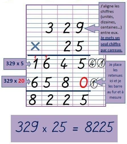 Multiplication colonne