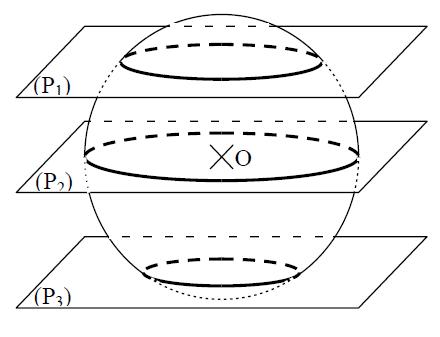 section sphère
