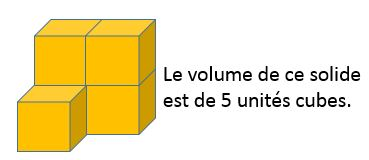 unité volume