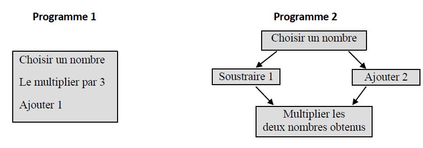 Brevet maths France 2019