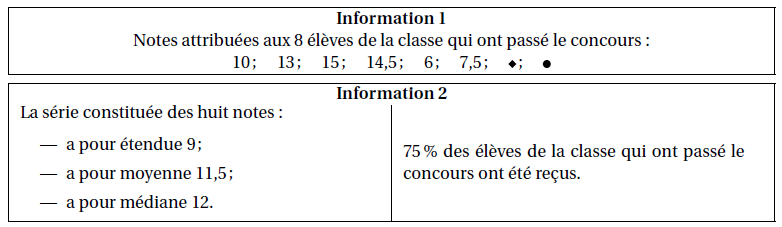 brevet-maths-2019-amerique-nord-18