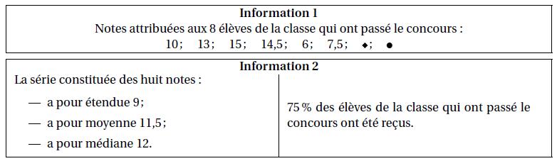 brevet-maths-2019-amerique-nord-18