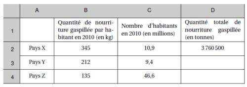 brevet-maths-2019-amerique-nord-3