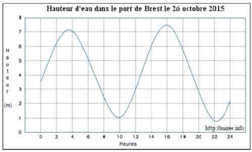 brevet-maths-septembre-2016-france-1