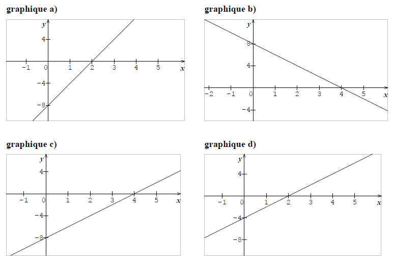 brevet-maths-septembre-2016-france-4