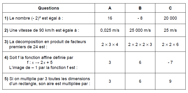 brevet-maths-polynesie-septembre-2019-1
