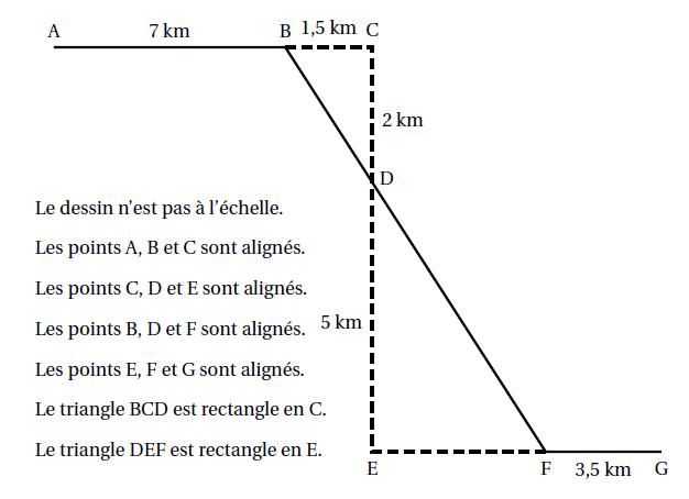 france-brevet-2019-maths-1