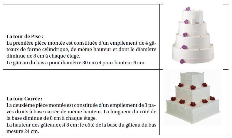 france-brevet-2019-maths-3