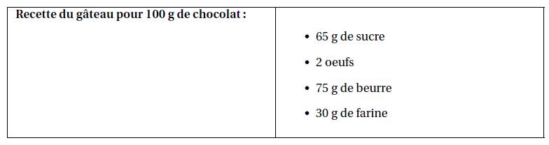 france-brevet-2019-maths-4