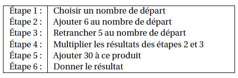 france-brevet-2019-maths-5