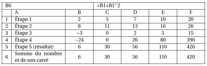 france-brevet-2019-maths-6