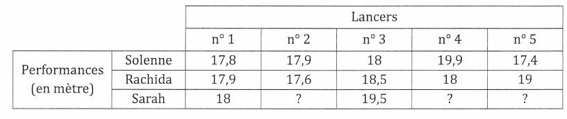 asie-pacifique-2017-brevet-maths-13