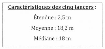 asie-pacifique-2017-brevet-maths-14