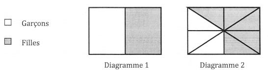 asie-pacifique-2017-brevet-maths-2