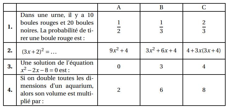 brevet-maths-asie-pacifique-2016-1