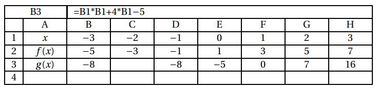 brevet-maths-asie-pacifique-2016-6